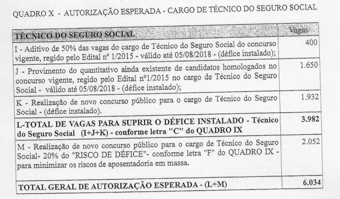 autorização-técnico-do-seguro-social